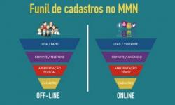 Marketing multinível online