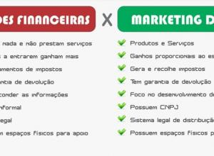 marketing multinível empresas serias